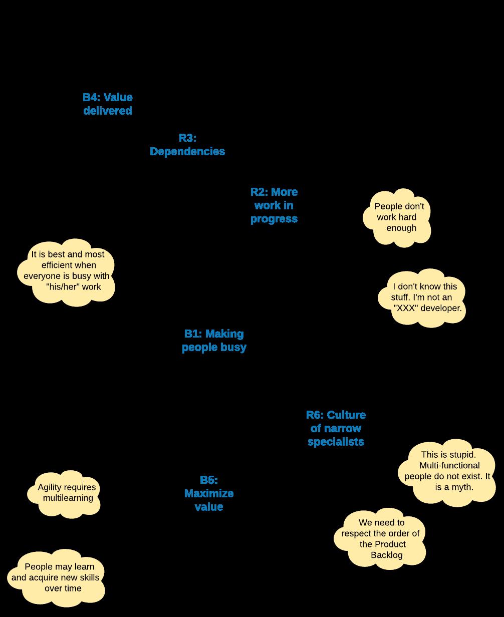 system diagram: Final diagram