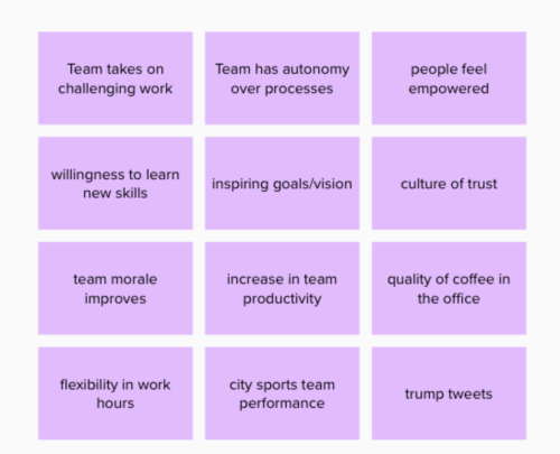 brainstorm related factors