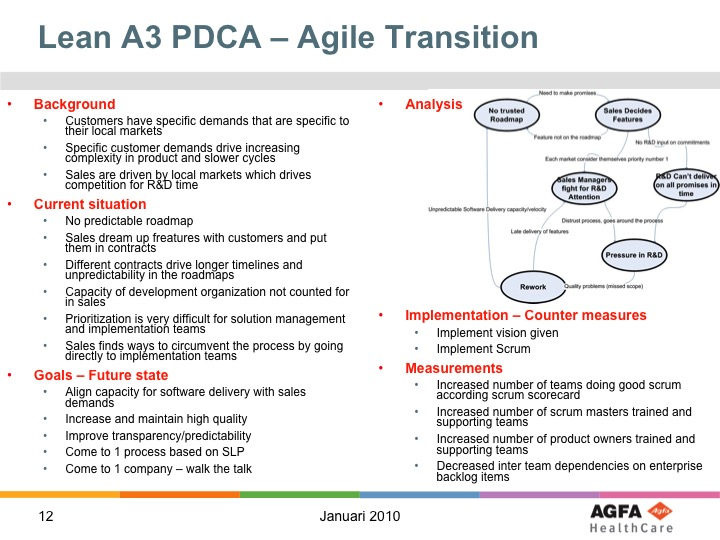 A3-agile-transition.jpg