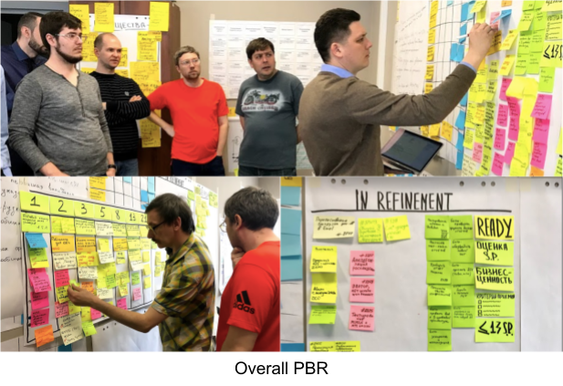 Overall Product Backlog Refinement