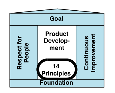 the goal production scheduling principles Handbook of production scheduling concentrates on real-world production scheduling in factories and its purpose is to present scheduling principles.